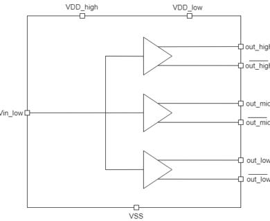 Level shifters 0-1V to 0-1.5V/3.0V and 1V-1.5V/3.0V