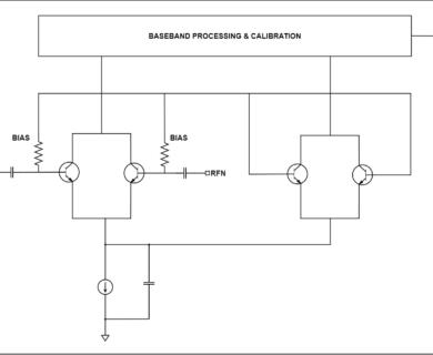 Power Detector -1 dBm 20dBm 76 GHz -81 GHz