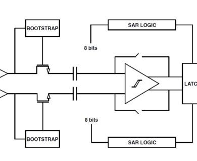 ADC SAR core 8 Bit